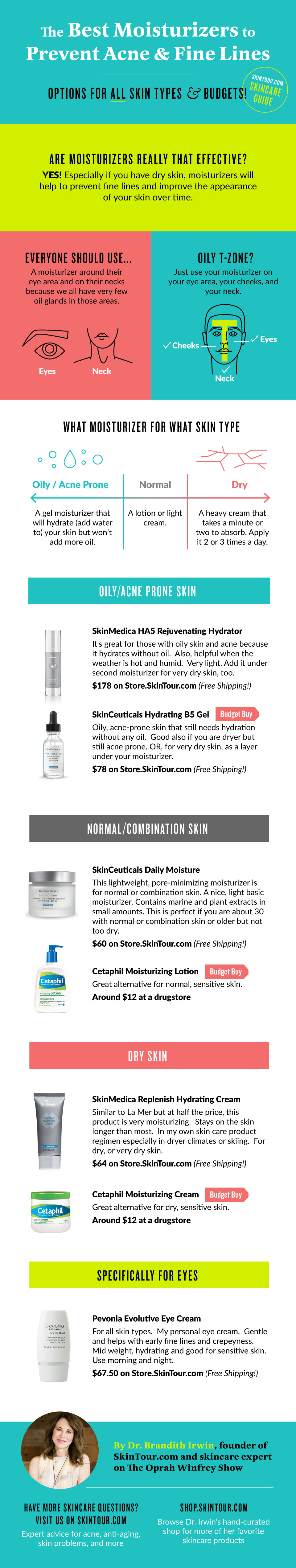 Prevent acne and fine lines with the right moisturizer! A guide to the best moisturizers for your skin type...