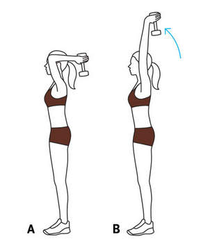 Tricep workout for sagging underarms - Skintour skin care blog